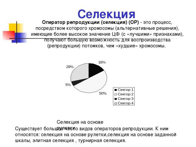 Селекция Оператор репродукции (селекция) (ОР) это процесс, посредством которого хромосомы (альтернативные решения), имеющие более высокое значение ЦФ (с «лучшими» признаками), получают большую возможность для воспроизводства (репродукции) потомков, …