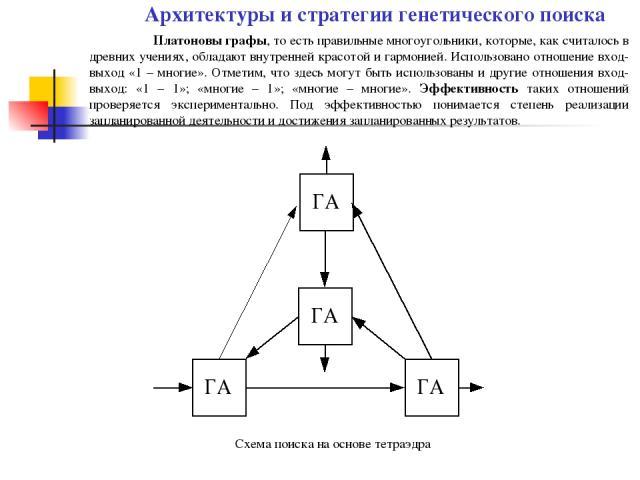 Платоновы графы, то есть правильные многоугольники, которые, как считалось в древних учениях, обладают внутренней красотой и гармонией. Использовано отношение вход-выход «1 – многие». Отметим, что здесь могут быть использованы и другие отношения вхо…