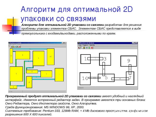Алгоритм для оптимальной 2D упаковки со связями Алгоритм для оптимальной 2D упаковки со связями разработан для решения проблемы упаковки элементов СБИС. Элементом СБИС представляется в виде прямоугольника с входами/выходами, расположенными по краям.…