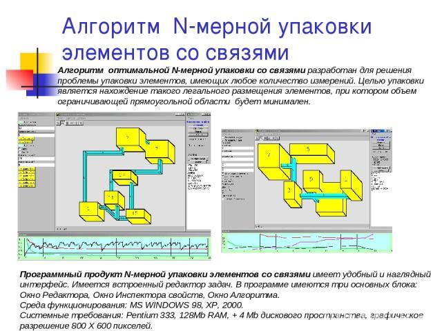 Алгоритм N-мерной упаковки элементов со связями Алгоритм оптимальной N-мерной упаковки со связями разработан для решения проблемы упаковки элементов, имеющих любое количество измерений. Целью упаковки является нахождение такого легального размещения…