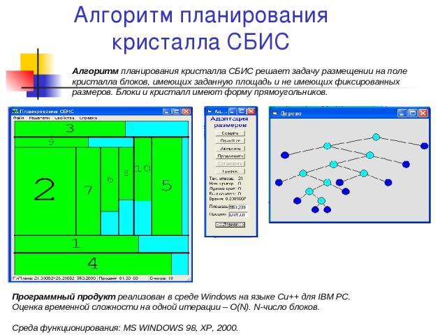 Алгоритм планирования кристалла СБИС Алгоритм планирования кристалла СБИС решает задачу размещении на поле кристалла блоков, имеющих заданную площадь и не имеющих фиксированных размеров. Блоки и кристалл имеют форму прямоугольников. Программный прод…