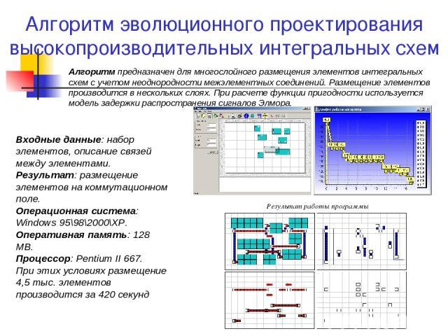 Алгоритм эволюционного проектирования высокопроизводительных интегральных схем Алгоритм предназначен для многослойного размещения элементов интегральных схем с учетом неоднородности межэлементных соединений. Размещение элементов производится в неско…