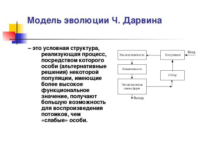 Модель эволюции Ч. Дарвина – это условная структура, реализующая процесс, посредством которого особи (альтернативные решения) некоторой популяции, имеющие более высокое функциональное значение, получают большую возможность для воспроизведения потомк…