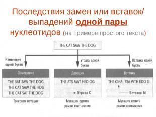 Последствия замен или вставок/ выпадений одной пары нуклеотидов (на примере прос