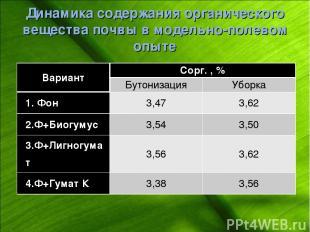 Динамика содержания органического вещества почвы в модельно-полевом опыте Вариан