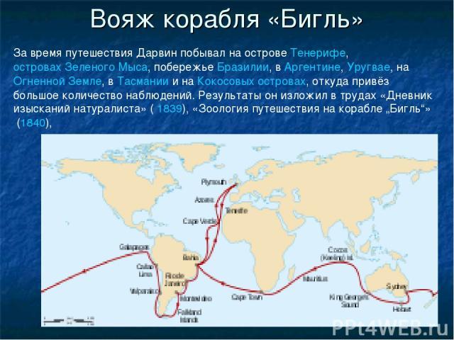Вояж корабля «Бигль» За время путешествия Дарвин побывал на острове Тенерифе, островах Зеленого Мыса, побережье Бразилии, в Аргентине, Уругвае, на Огненной Земле, в Тасмании и на Кокосовых островах, откуда привёз большое количество наблюдений. Резул…