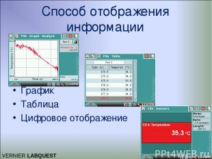 Способ отображения информации График Таблица Цифровое отображение VERNIER LABQUE