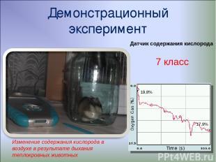 Демонстрационный эксперимент 17,9% 19,8% Изменение содержания кислорода в воздух