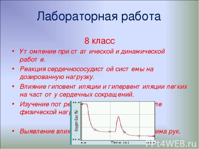 Лабораторная работа 8 класс Утомление при статической и динамической работе. Реакция сердечнососудистой системы на дозированную нагрузку. Влияние гиповентиляции и гипервентиляции легких на частоту сердечных сокращений. Изучение потребления кислорода…