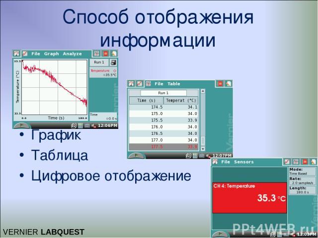 Способ отображения информации График Таблица Цифровое отображение VERNIER LABQUEST