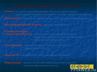 Основные термины темы «Модели»: Модель - Виды моделей - Способы построения компь