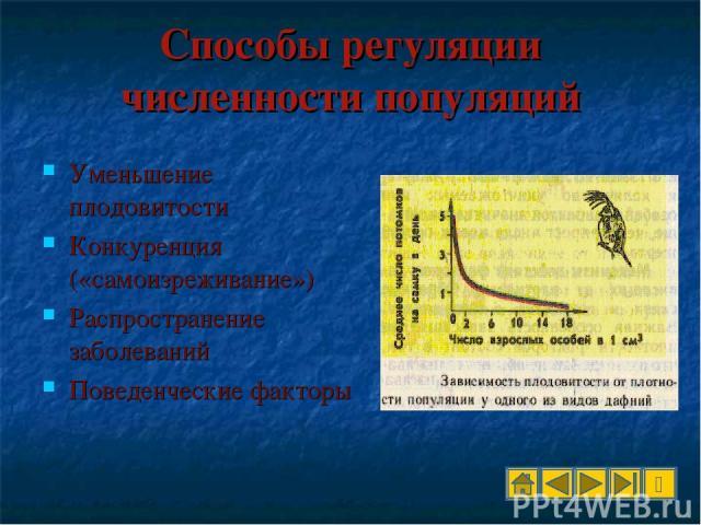 Способы регуляции численности популяций Уменьшение плодовитости Конкуренция («самоизреживание») Распространение заболеваний Поведенческие факторы