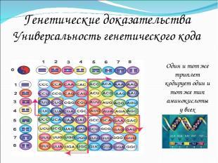 Генетические доказательства Универсальность генетического кода Один и тот же три