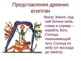 Представления древних египтян Внизу Земля, над ней богиня неба, слева и справа –