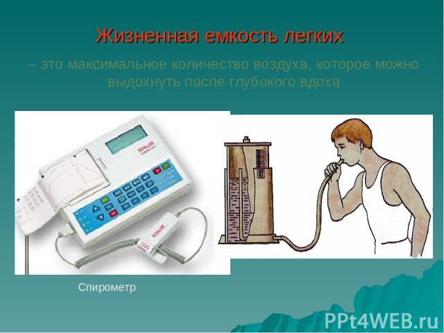 Жизненная емкость легких Спирометр – это максимальное количество воздуха, которое можно выдохнуть после глубокого вдоха