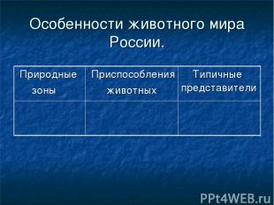 Особенности животного мира России. Природные зоны Приспособления животных Типичн