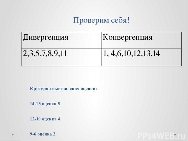 Проверим себя! Критерии выставления оценки: 14-13 оценка 5 12-10 оценка 4 9-6 оценка 3 6-0 оценка 2 Дивергенция Конвергенция 2,3,5,7,8,9,11 1, 4,6,10,12,13,14