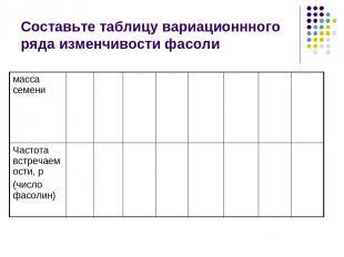 Составьте таблицу вариационнного ряда изменчивости фасоли масса семени Частота в
