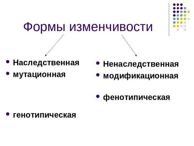 Формы изменчивости Наследственная мутационная генотипическая Ненаследственная модификационная фенотипическая
