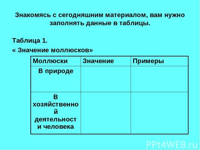 Знакомясь с сегодняшним материалом, вам нужно заполнять данные в таблицы. Таблица 1. « Значение моллюсков» Моллюски Значение Примеры В природе В хозяйственной деятельности человека