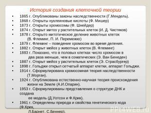 История создания клеточной теории 1865 г. Опубликованы законы наследственности (