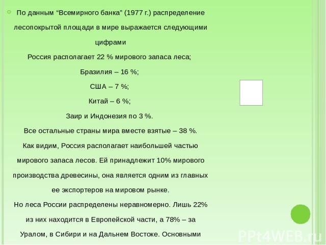 """По данным """"Всемирного банка"""" (1977 г.) распределение лесопокрытой площади в мире выражается следующими цифрами Россия располагает 22 % мирового запаса леса; Бразилия – 16 %; США – 7 %; Китай – 6 %; Заир и Индонезия по 3 %. Все остальные страны мира …"""