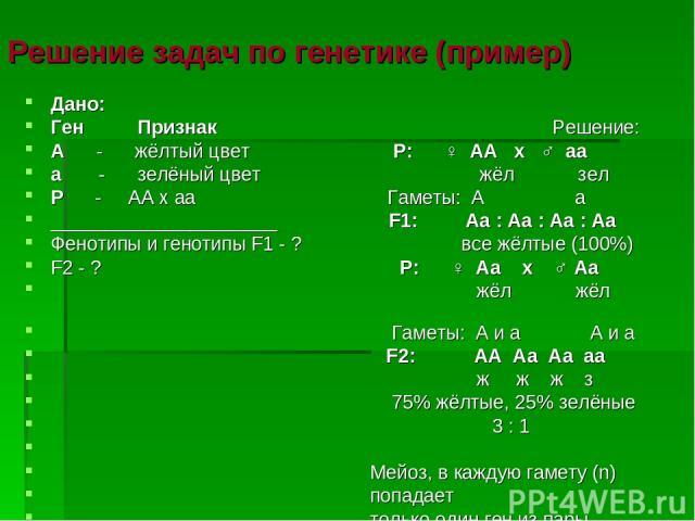 Решение задач по генетике (пример) Дано: Ген Признак Решение: А - жёлтый цвет Р: ♀ АА х ♂ аа а - зелёный цвет жёл зел Р - АА х аа Гаметы: А а _____________________ F1: Аа : Аа : Аа : Аа Фенотипы и генотипы F1 - ? все жёлтые (100%) F2 - ? Р: ♀ Аа х ♂…