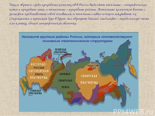 Таким образом, среди природных комплексов в России выделяют зональные – географические пояса и природные зоны, и азональные – природные районы. Азональные комплексы вместе с рельефом представляют собой основания, а зональные словно плащом покрывают …