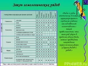Использованная литература: Учебник И.Н.Пономарева, О.А.Корнилова, Н.М.Чернова «О
