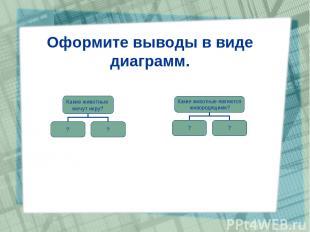 Оформите выводы в виде диаграмм.