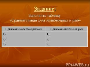 Задание: Заполнить таблицу «Сравнительная х-ка земноводных и рыб» Признаки сходс