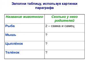 Заполни таблицу, используя картинки параграфа Название животного Сколько у него