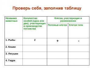 Проверь себя, заполнив таблицу Названия животных Количество особей (одна или две