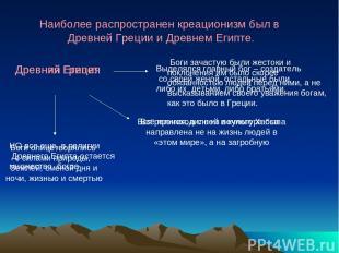 Наиболее распространен креационизм был в Древней Греции и Древнем Египте. Древня