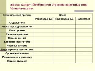 Заполни таблицу «Особенности строения животных типа Членистоногие» Сравниваемый