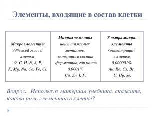 Элементы, входящие в состав клетки Макроэлементы 99% всей массы клетки O, C, H,