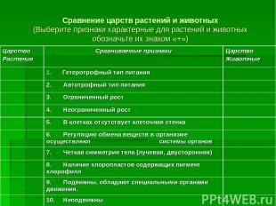 Сравнение царств растений и животных (Выберите признаки характерные для растений