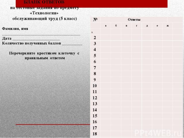 клаб Казани тестирование технология 5 класс карты банк
