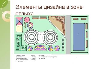 Элементы дизайна в зоне отдыха