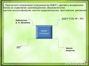 4. Перечислите направления сотрудничества МДОУ с другими учреждениями. Каково их