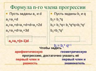 Формула n-го члена прогрессии Пусть заданы а1 и d а2=а1+d a3=a2+d=a1+d+d=а1+2d a