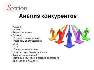 Анализ конкурентов - Адрес (!) - Объём - Возраст компании - Отзывы Уровень отдел