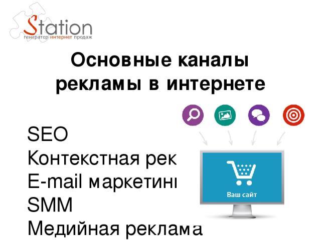 Основные каналы рекламы в интернете SEO Контекстная реклама E-mail маркетинг SMM Медийная реклама