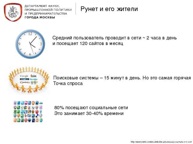 Рунет и его жители http://searchtalk.ru/stati/statistika-polzovatelej-interneta-v-rf.html Средний пользователь проводит в сети ~ 2 часа в день и посещает 120 сайтов в месяц 80% посещают социальные сети Это занимает 30-40% времени Поисковые системы –…