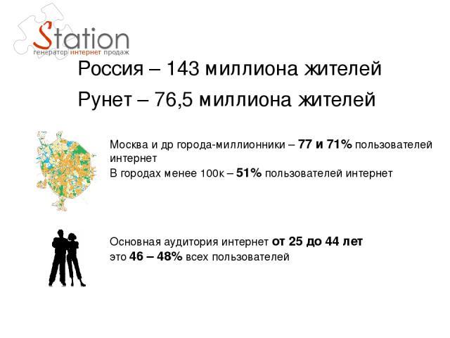 Россия – 143 миллиона жителей Рунет – 76,5 миллиона жителей Москва и др города-миллионники – 77 и 71% пользователей интернет В городах менее 100к – 51% пользователей интернет Основная аудитория интернет от 25 до 44 лет это 46 – 48% всех пользователей