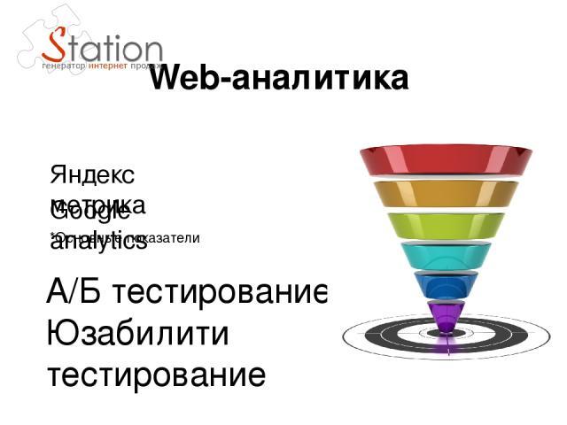 Web-аналитика А/Б тестирование Юзабилити тестирование Яндекс метрика Google analytics *Основные показатели