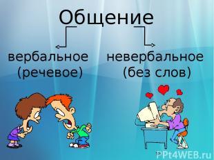 Общение невербальное (без слов) вербальное (речевое)