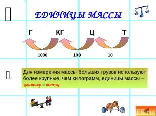 ЕДИНИЦЫ МАССЫ Г КГ Ц Т 1000 100 10 Для измерения массы больших грузов используют