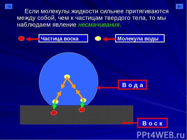 Если молекулы жидкости сильнее притягиваются между собой, чем к частицам твердого тела, то мы наблюдаем явление несмачивания.