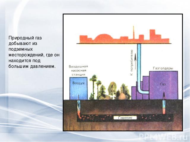 Природный газ добывают из подземных месторождений, где он находится под большим давлением.